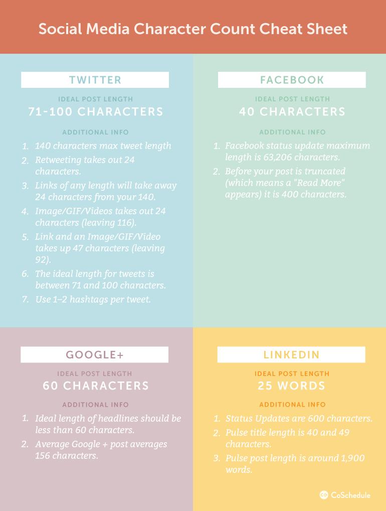 lunghezza-post-social-network