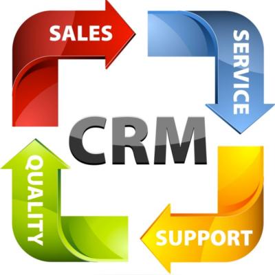 CRM-image